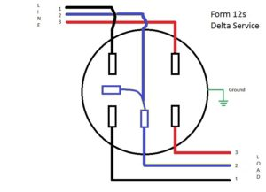 Form 12s Delta Wiring Diagram 300x217 form 12s meter wiring diagram learn metering