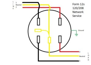 form 12s meter wiring diagram learn metering rh learnmetering com wiring diagram meter base Meter Connection Diagram