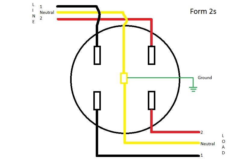 form 2s meter wiring diagram learn metering rh learnmetering com Electric Meter Wiring Diagram Milbank Meter Socket Wiring Diagram