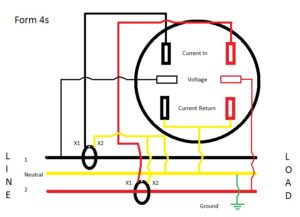Form 4s Wiring Diagram 300x217 learn metering learn how your meter works and save on your power itron sentinel meter wiring diagram at reclaimingppi.co