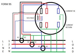 Ct meter wiring diagram trusted wiring diagrams form 9s meter wiring diagram learn metering rh learnmetering com ct kwh meter wiring diagram ct asfbconference2016 Images